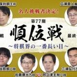 『今日 3/1  第77期 A級順位戦最終局!💡5局同時生中継💡』の画像