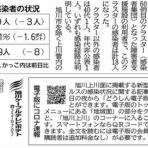 YK OK Information