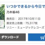 『【乃木坂46】2日目は最高売り上げで75,317枚!『いつかできるから今日できる』オリコン1位 累計757,869枚を記録!!!』の画像