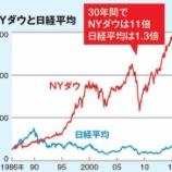 『「米国株投資は一過性のブーム」という主張が完全に間違っている件。』の画像