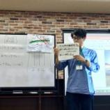 『神戸農村スタートアッププログラム、佳境へ』の画像