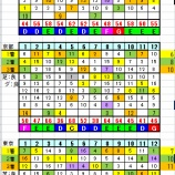 『5月23日リーマン指数』の画像