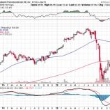 『集中投資のポートフォリオはビル・アックマンから学べ!』の画像