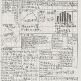 『思わずSAAAをあげたくなる宿題ノート!』の画像