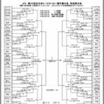 日新サッカースポーツ少年団