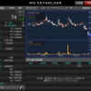 SKE親会社の(株)KeyHolderの本日株価終値が74円wwwwww