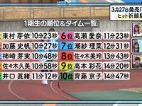 【日向坂46】運動神経が一番良いメンバーは???????