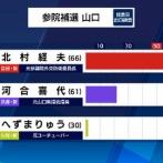 【悲報】へずまりゅう、たった60%差で落選するwwwwwwwwwww