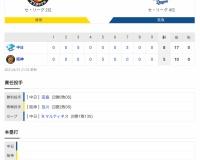 セ・リーグ T 5-8 D[8/31] 阪神、中日に打ち負け今季初の4連敗…青柳5回5失点、1回3失点の及川が2敗目