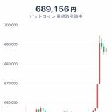 『ビットコイン価格上昇!』の画像