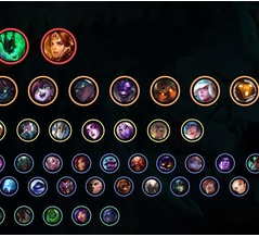 【LoL】11.8 Support Tier List