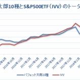 『【35カ月目】「バフェット太郎10種」VS「S&P500ETF」のトータルリターン』の画像