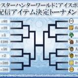 『【MHWI】優勝はあのアイテム!アイテム投票トーナメント!ほしいアイテムに投票して、足りないアイテムを補填するSNSイベントがついに終了』の画像
