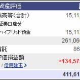 『週末(4月29日)の保有資産。4億1161万1511円』の画像