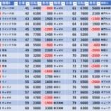 『9/27 マルハン青梅新町 旧イベ』の画像
