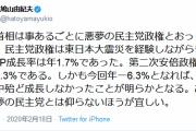 鳩山由紀夫「悪夢の民主党政権と言うな!実質GDP成長率は第二次安倍政権より高いんだぞ」