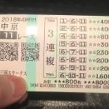 『中京11R三河S:初菜七子に賭けた冬。』の画像