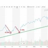 『米株続落!買い増しに備えて現金の用意を!』の画像