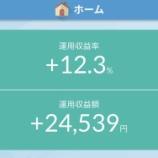 『【8ヶ月目】夫婦のコロナ特別定額給付金20万円分を使ったSBI VOO毎日積立の運用成績』の画像