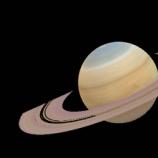 『土星サイクルとダウ平均などへの影響』の画像