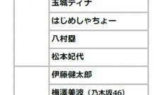 乃木坂46 遠藤さくら「2019テレビCMブレイクランキング」で堂々の2位!!!