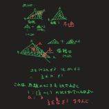 『【数A平面図形】2020年東京大学数理系数学2番「中3数学までの知識で解けて面白い!」』の画像