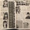 【乃木坂】坂道総選挙の結果予想がリアルでワロタwwwwwwww【欅坂】