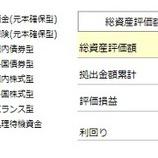 『【確定拠出年金】5月末の資産額は228万円(9%増)でした』の画像