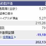 『週末(6月24日)の保有資産。2億0213万6307円』の画像