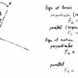 『飛行機の2自由度(質点)運動シミュレーションモデル』の画像