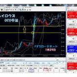 『米指標GDP-4QのハイロウズOCO手法FXリアル動画』の画像