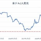 『中国株の暴落は近いか』の画像