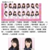 【速報】 チーム8 全国ツアー 徳島公演 出演メンバー 発表 キタ ━━━━(゚∀゚)━━━━!!