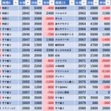 『6/21 エスパス高田馬場本店 旧イベ』の画像