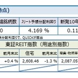 『しんきんアセットマネジメントJ-REITマーケットレポート2018年8月』の画像