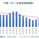 『中国経済の鈍化が浮き彫りに 絶望する新興国株クラスタが未来に向けて今やるべきこと』の画像
