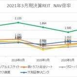 『2021年3月期決算J-REIT分析③その他の分析』の画像