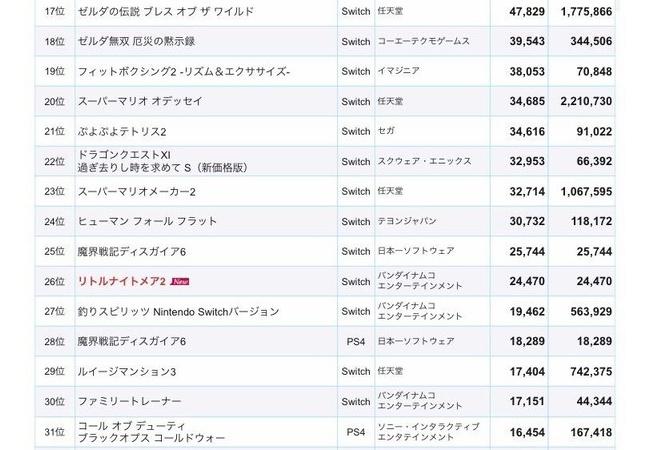 【悲報】PlayStationさん、日本市場から消えそう・・・
