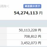 『【運用状況】2018年6月末の資産総額は5427万円でした!』の画像