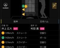 阪神・井上の選球眼wxwxwx
