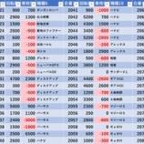 『9/2 エスパス新大久保駅前』の画像