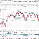 『ドル安政策で世界の投資マネーはどこへ流れるのか』の画像
