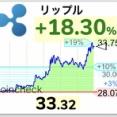 【朗報】仮想通貨リップルさらに33円突破!swellまで一体いくら上がるのかwwwwwwwwww【XRP】