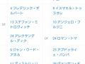 【朗報】俺たちのGK川島、今日も元気に無失点!!!!!!!!