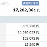 『【運用状況】8月末資産額は1728万円で、10ヵ月連続で増加したよ!』の画像