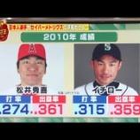 『MLB通算出塁率 イチロー .356  松井 .360』の画像