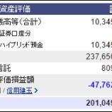 『週末(10月22日)の保有資産。2億0104万。』の画像