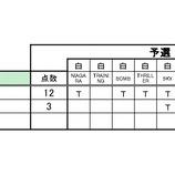 『【終了】Season4 第6回 BBS★リザルト』の画像