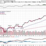 『株式投資を始めるのに「遅すぎる」はない!』の画像