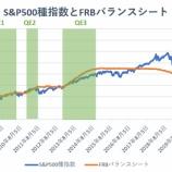 『【朗報】FRBによる量的緩和拡充で米株高加速か』の画像